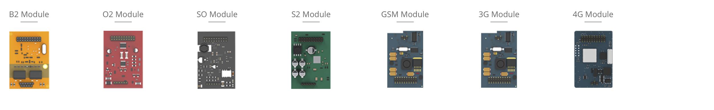 Alle modules Yeastar S300 en Yeastar S100